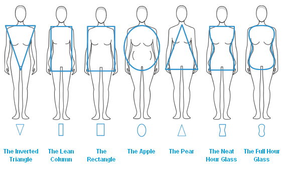 best-women-body-shapes-i17